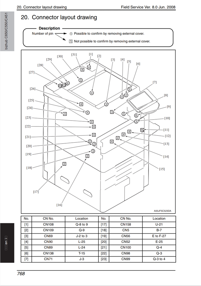 konika minolta bizhab c650 c550 c450 service manual pdf